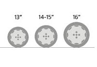 Выбор радиуса колёс для прицепа